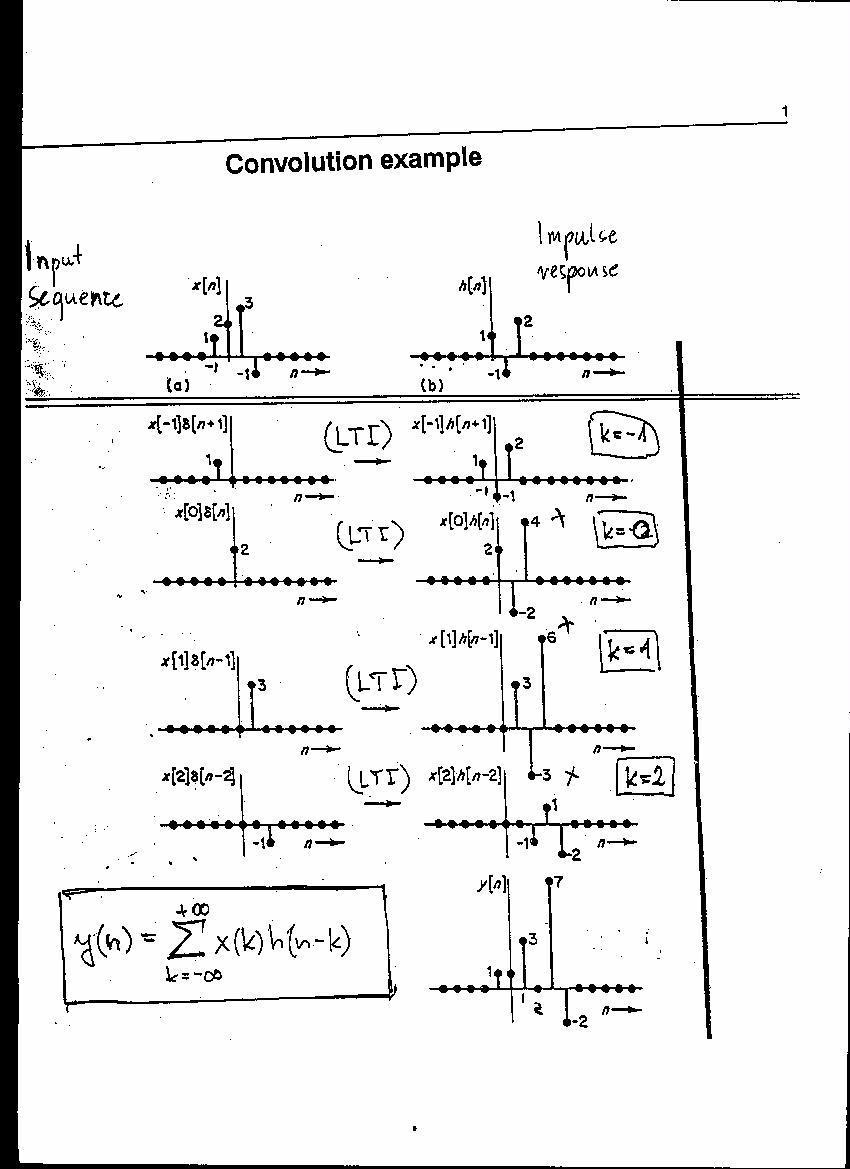Advanced Digital Signal Processing Proakis Pdf